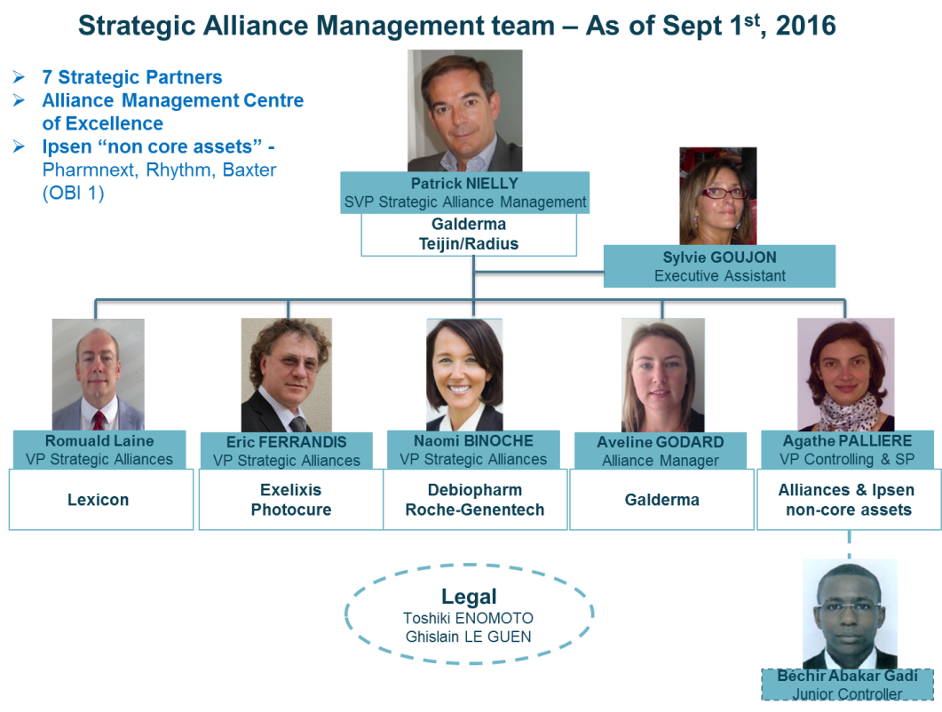 Strategic Alliance Management team